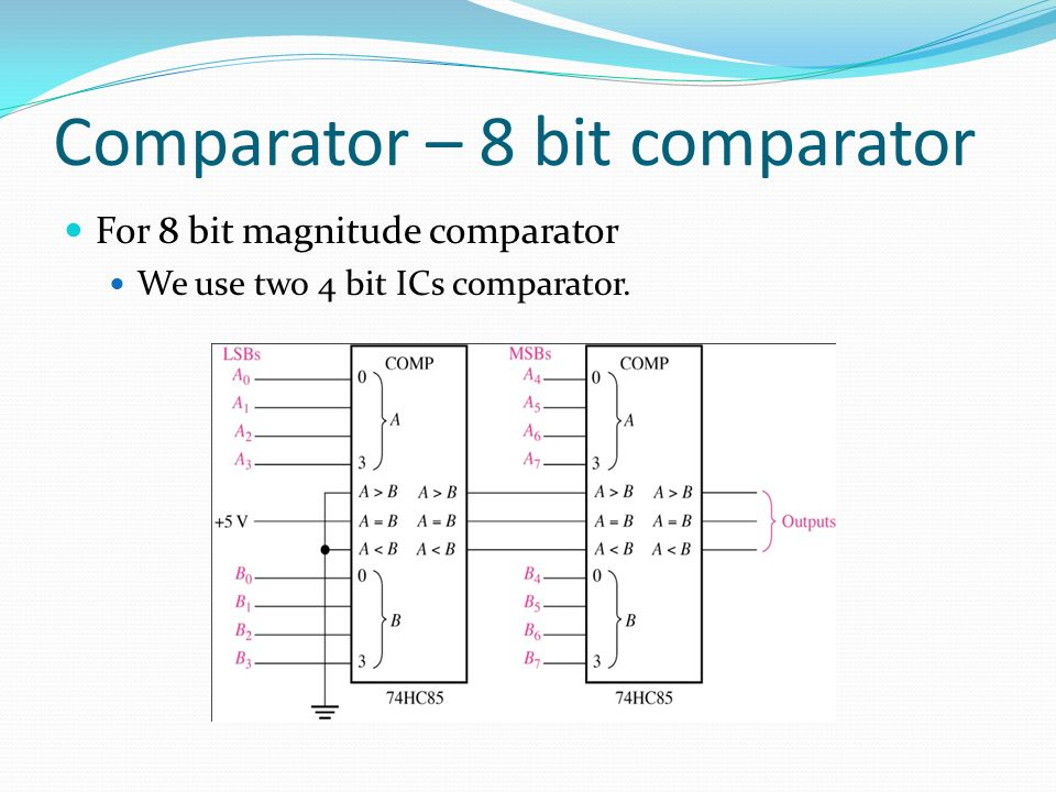 8 bit magnitude comparator logic diagram repair wiring for 1 bit comparator truth table