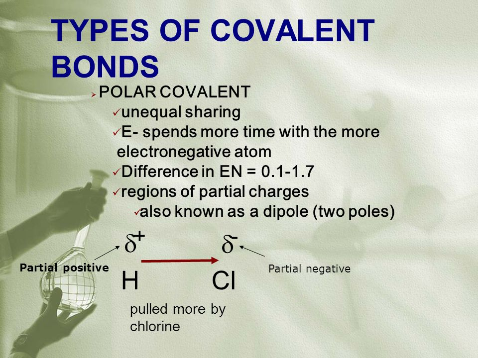types of hydrogen bonding pdf