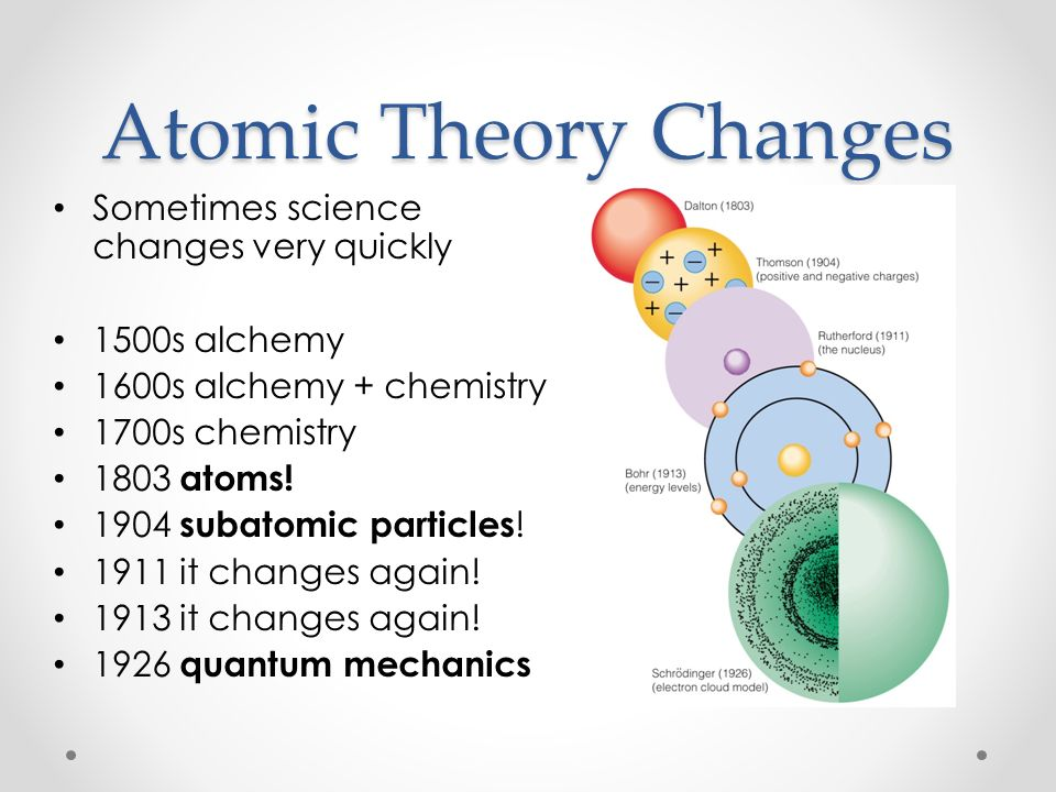Atomic Theory (AKA History) - ppt video online download | 960 x 720 jpeg 83kB
