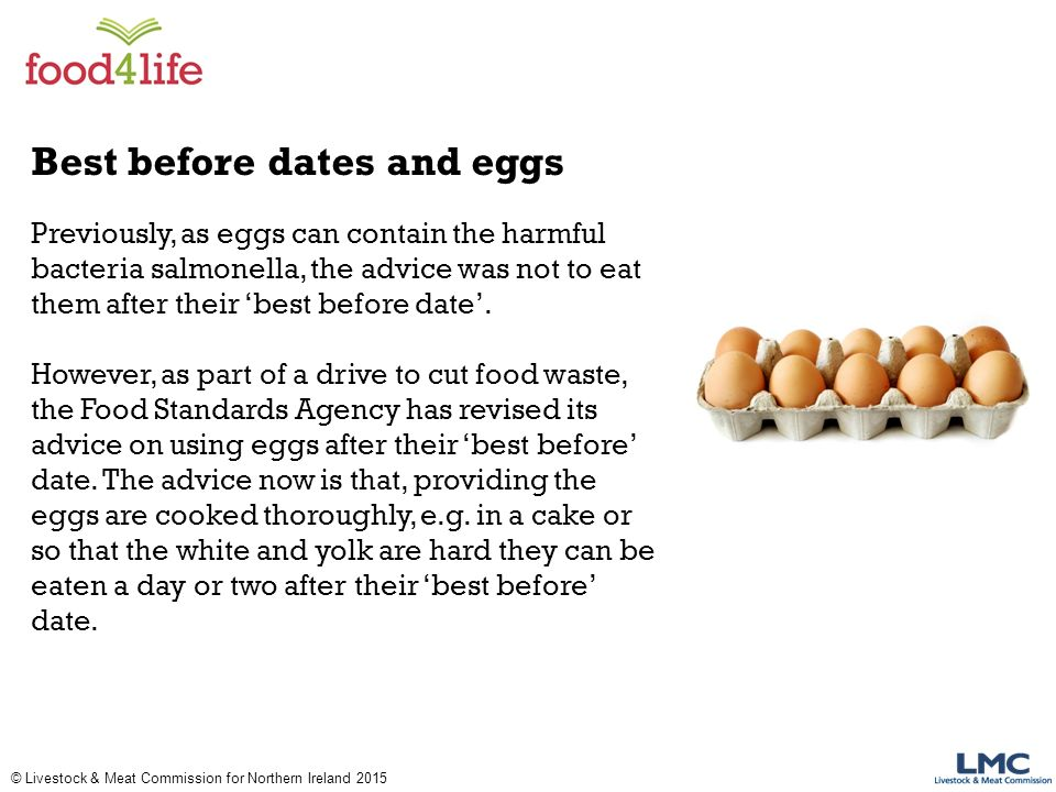 Eggs best by date