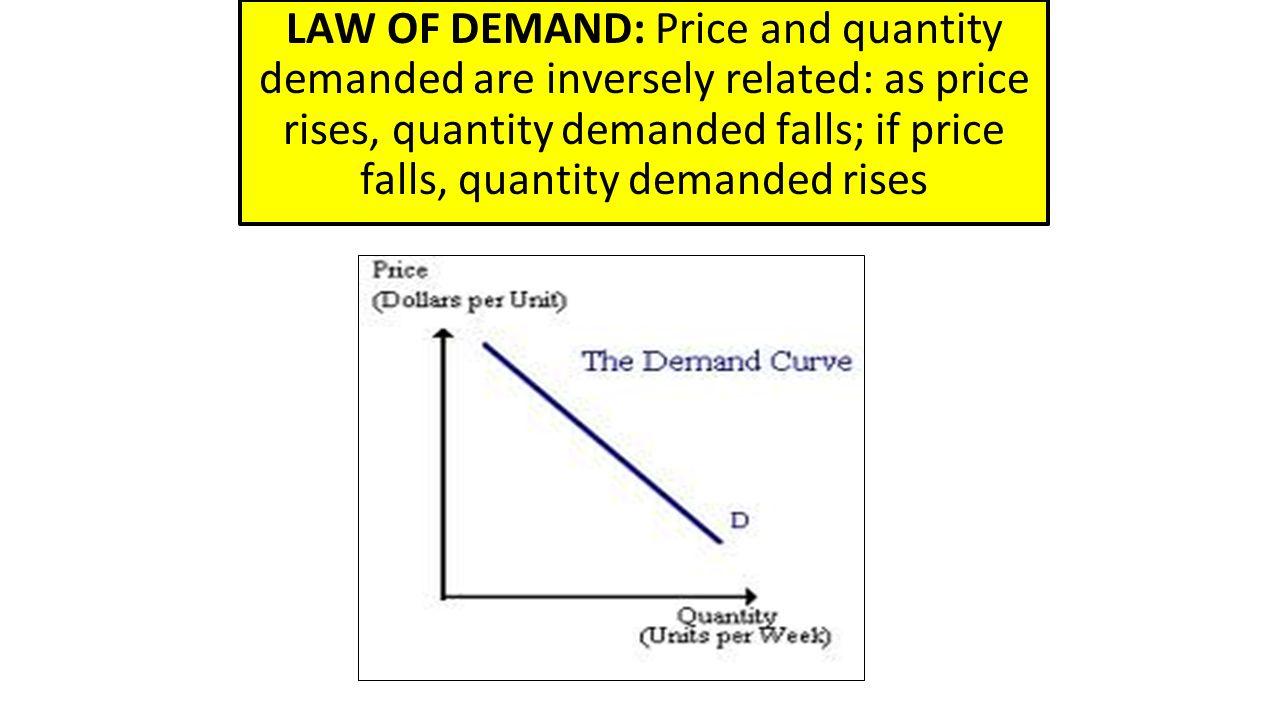 law of demand in economics pdf