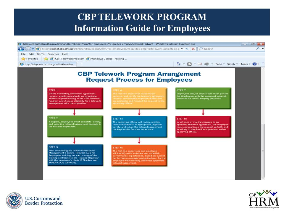 Us customs and border protection telework program may ppt video 15 cbp platinumwayz