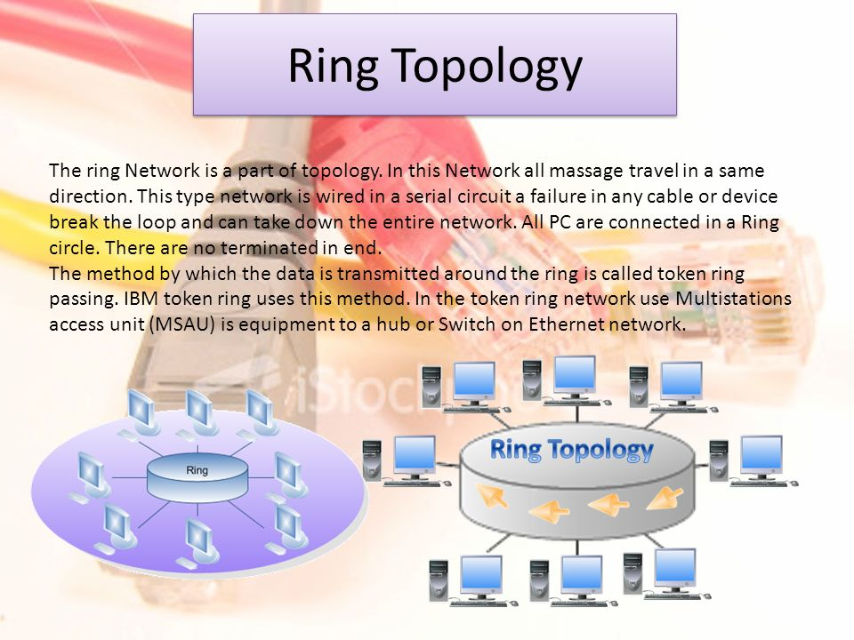 Networking Topology 1 Bus Topology 2 Ring Topology 3 Star
