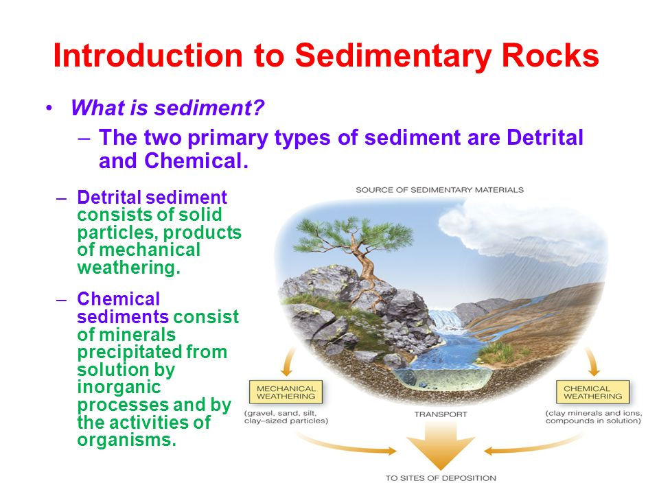 Weathering soil sendimentary metamorphic rocks ppt for Introduction of soil