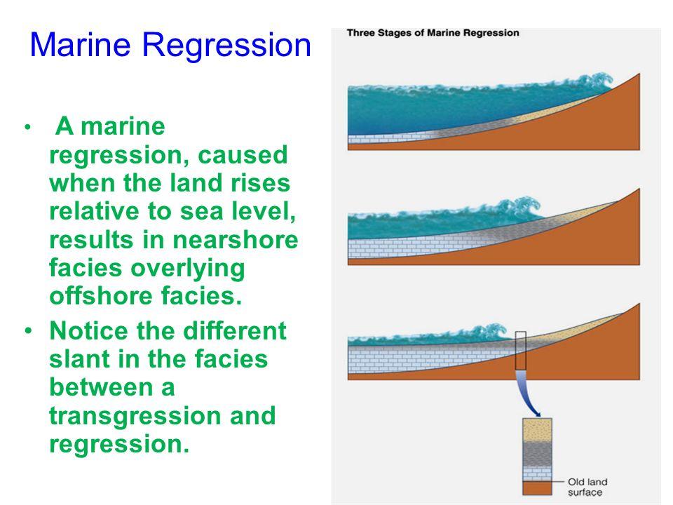 marine transgression and regression pdf