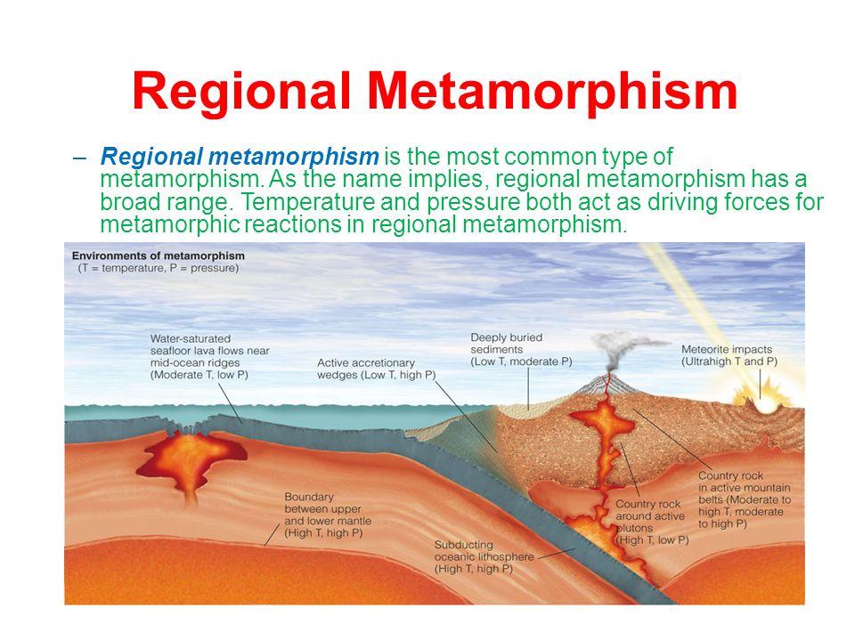 Weathering, Soil, Sendimentary, Metamorphic rocks