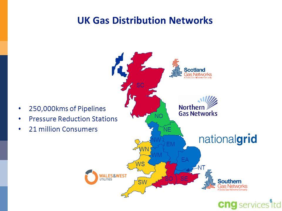 Natural Gas Distribution Pressure