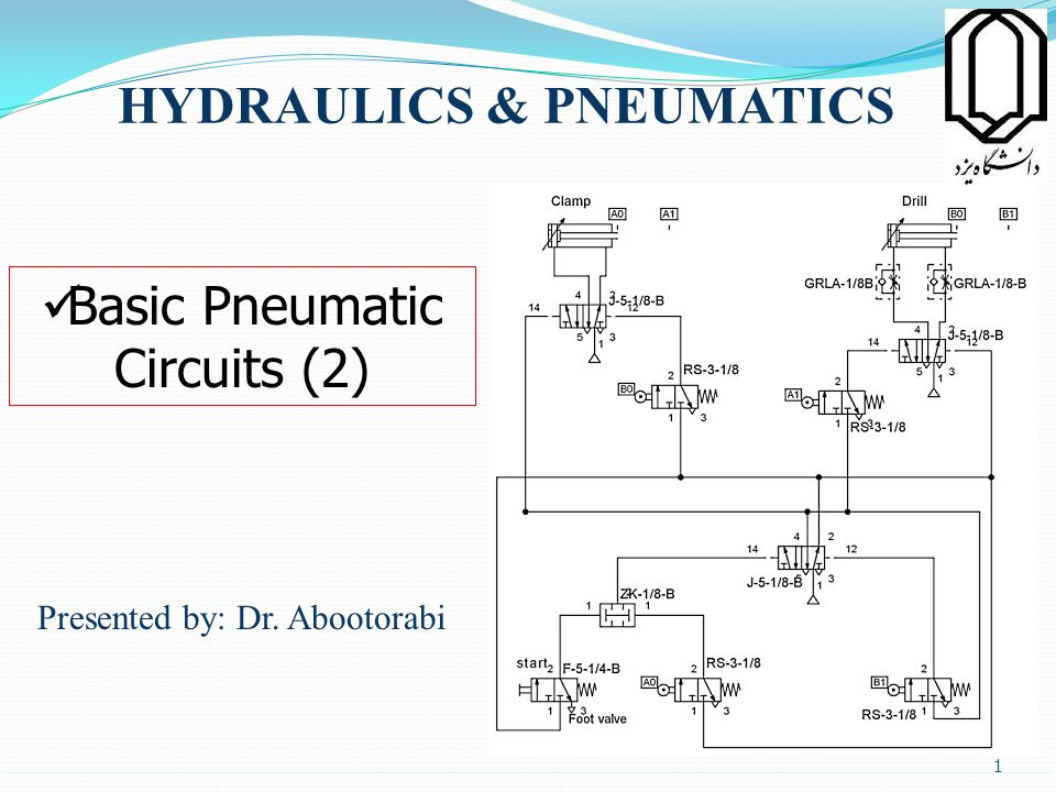 Hydraulic Diagrams Explained Pdf Wiring Diagrams For Dummies