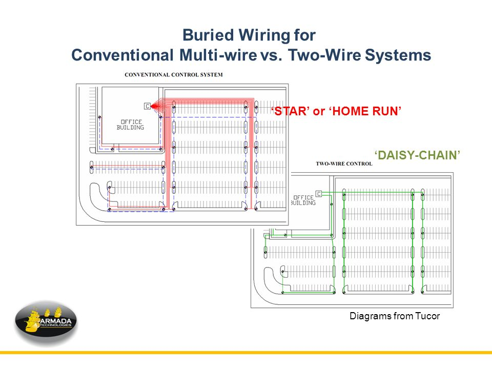 Wiring Led Lights On Golf Cart Free Download Wiring Diagrams
