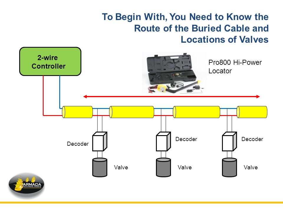 Cable Route Locator : Troubleshooting wire controlled irrigation systems ppt