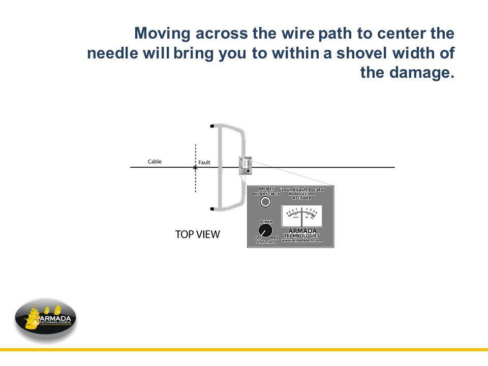 TROUBLESHOOTING 2-WIRE CONTROLLED IRRIGATION SYSTEMS - ppt video ...