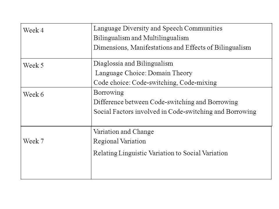Psychology Dissertation Topics