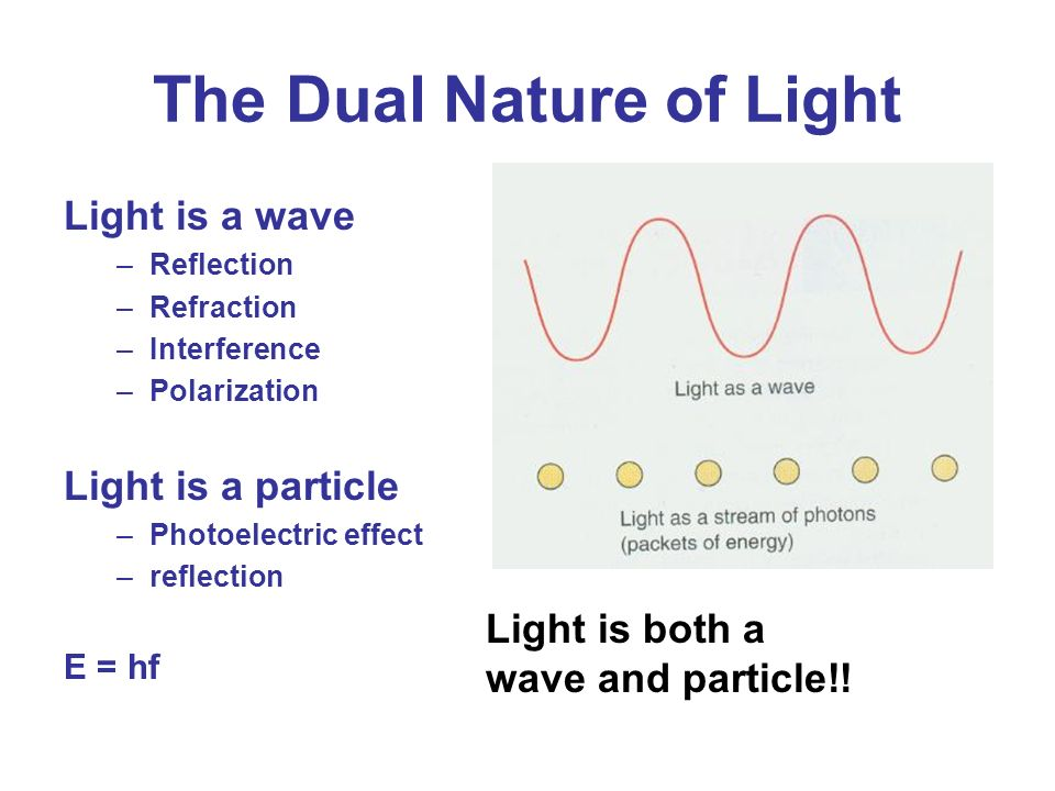 High School Chemistry/The Dual Nature of Light