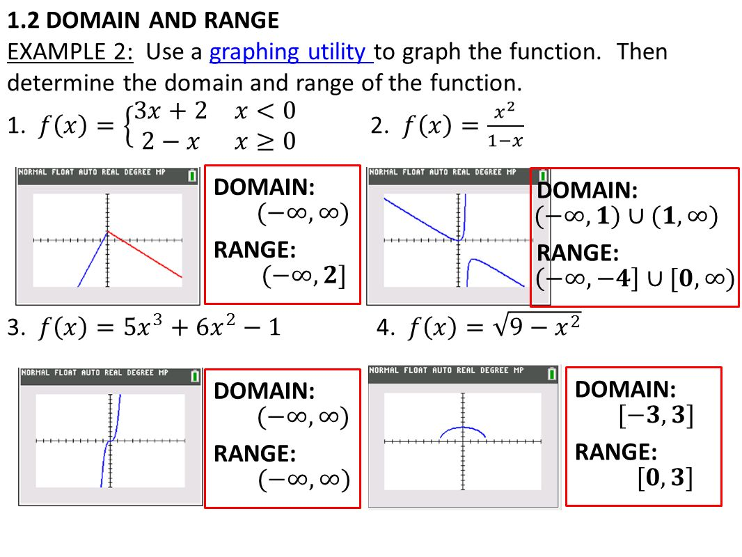 12 Domain And Range Example 2: Use A Graphing Utility To Graph The  Function