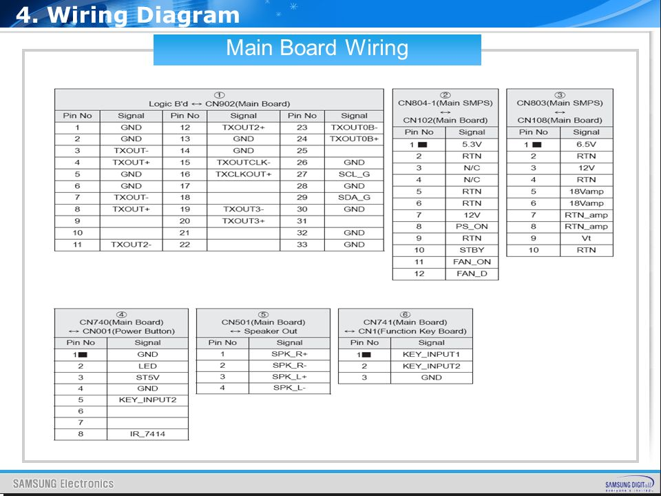 4.+Wiring+Diagram+Main+Board+Wiring samsung ssc 12c wiring diagram samsung wiring diagrams collection  at arjmand.co