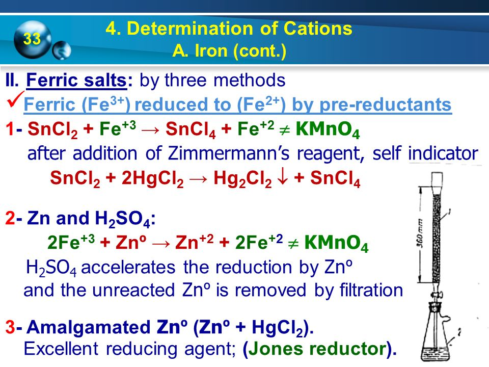 determination of cu2 by titration essay Essay writing guide redox titration of copper evaluation this will mean that the number of moles of cu2+ will be the same as the number of moles of s2o32-.