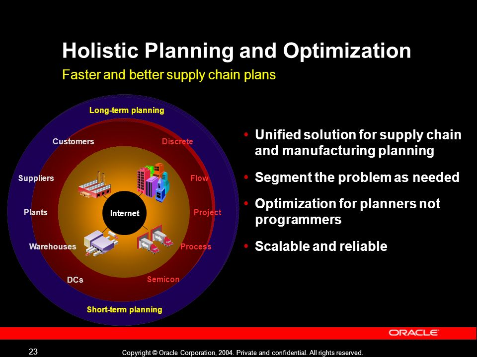 solution to aggregate planning problem Problem report submitted  aggregate production planning is concerned with  determining the quantity and timing of  the better solutions of app problems.
