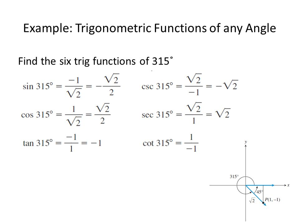 how to find the six trigonometric functions of an angle