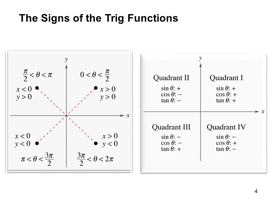 Trigonometric Functions Of Any Angle & Polar Coordinates. Animation Signs. Restraunt Signs Of Stroke. Thunder Signs. Sign Painter Signs. Sat Signs Of Stroke. Column Signs Of Stroke. Sleep Inn Signs Of Stroke. Low Carb Signs