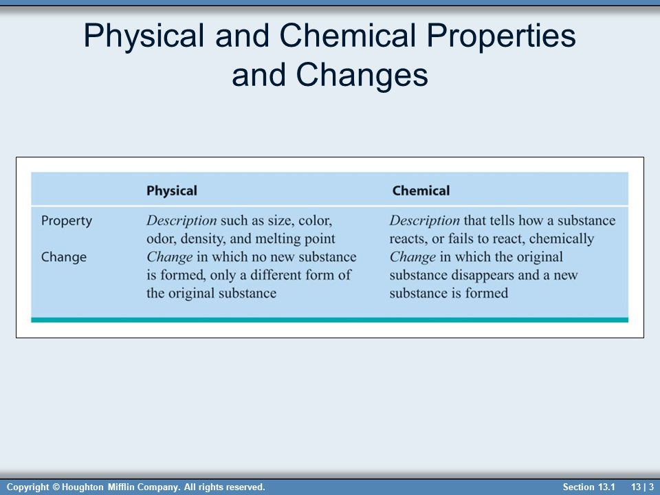 physical and chemical changes specific heat essay All change is explained by the are the physical and chemical factors necessary for life—energy (sunlight or chemical energy), water, heat.