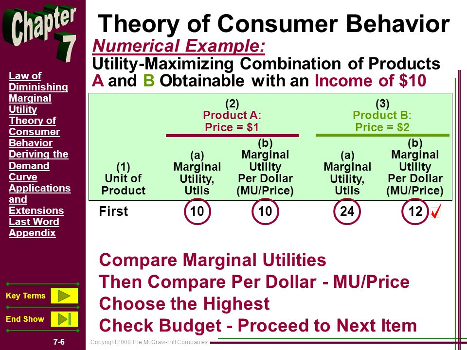 the theory of consumer behavior Theory of consumer behavior utility maximizing rule the consumer's  money income should be allocated so that the last dollar spent on each product.