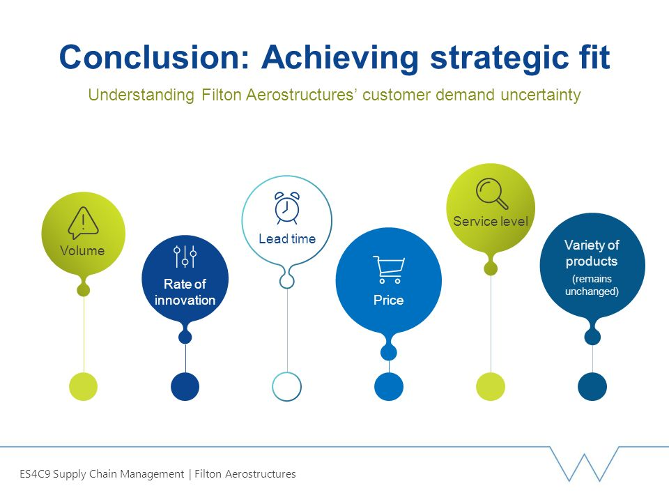 achieving strategic fit Customers frequently experience a gap between the service they expect and indeed what the company intends through its strategy a research project sheds light on how managers marry up.