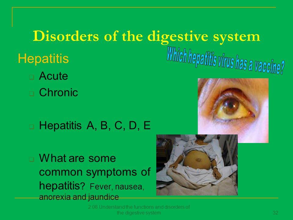 disease in digestive system