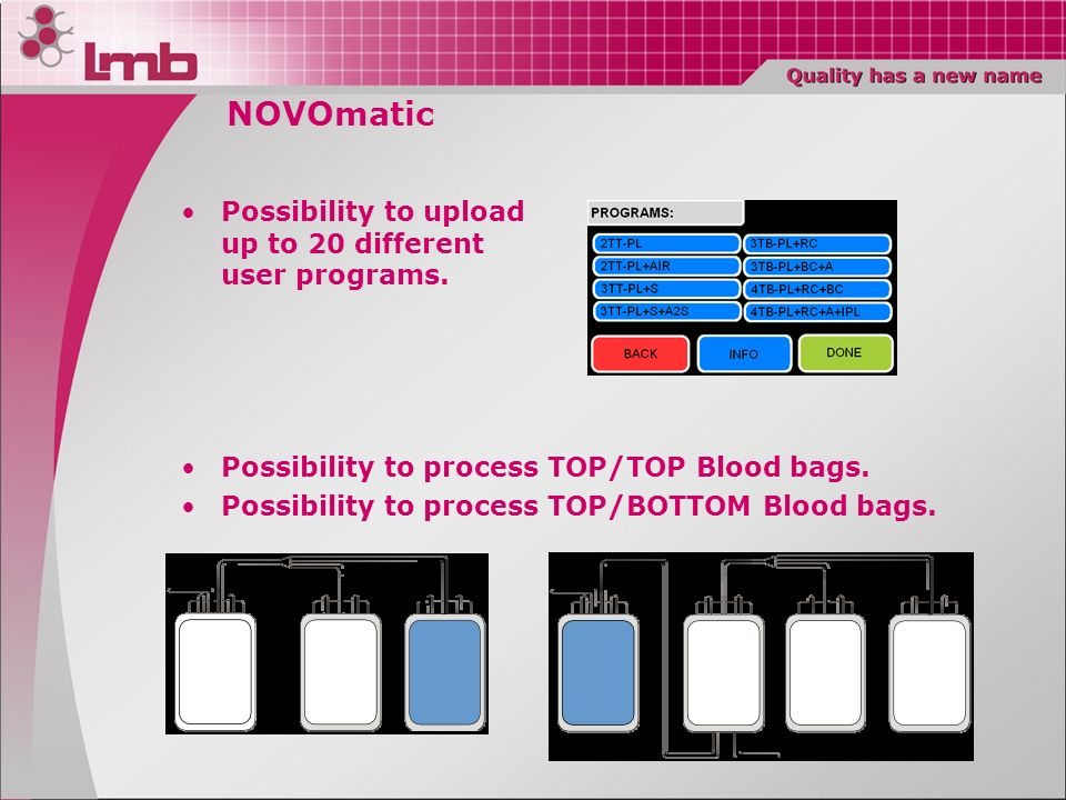NOVOmatic Possibility to upload up to 20 different user programs.