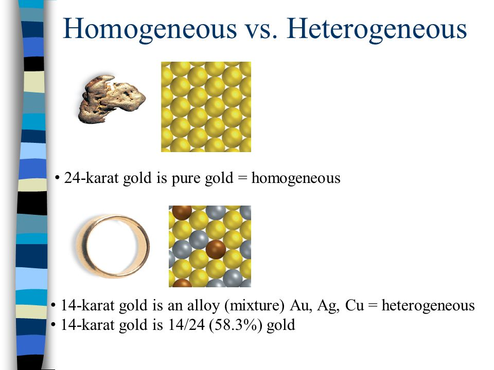 Heterogeneous Alloys Related Keywords & Suggestions ...