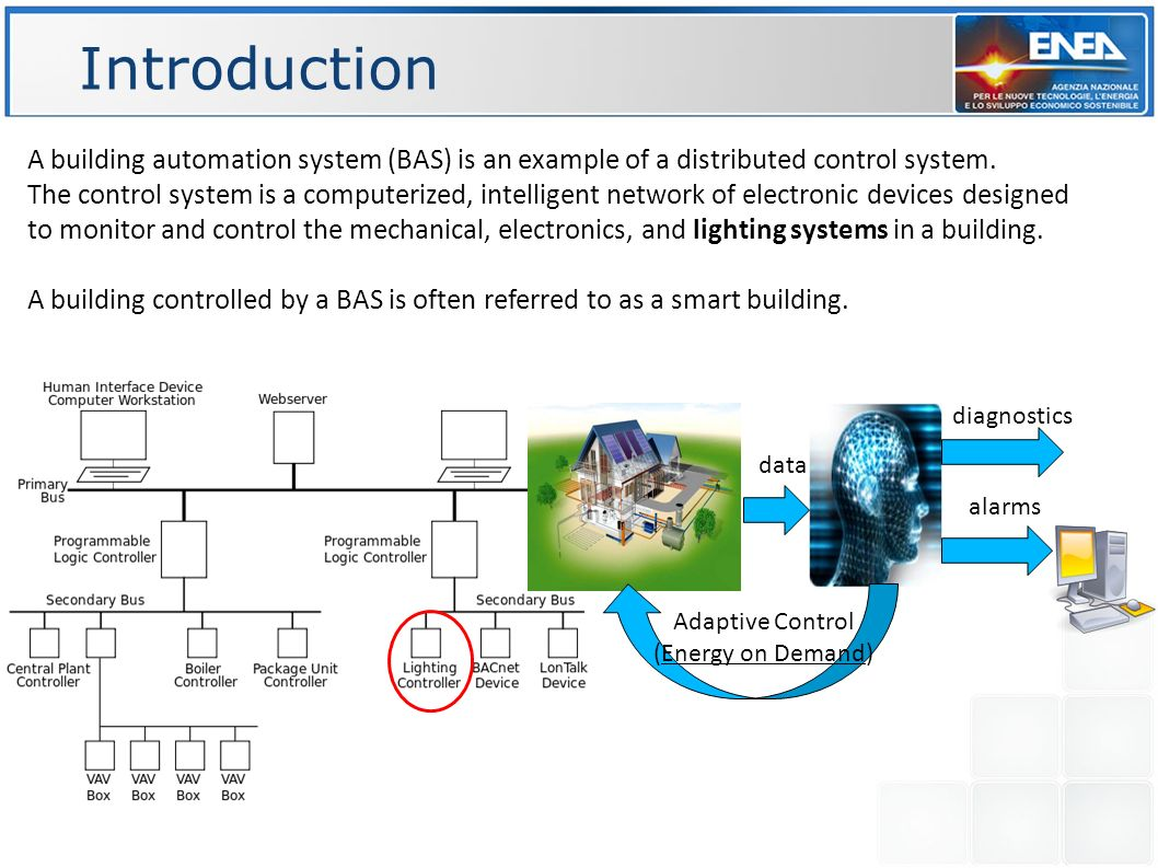 building automation At leading-edge automation, we offer a wide range of building automation, control and management systems, solutions and services to control, monitor and manage the built environment contact us today to arrange a bms consultation or free quote.