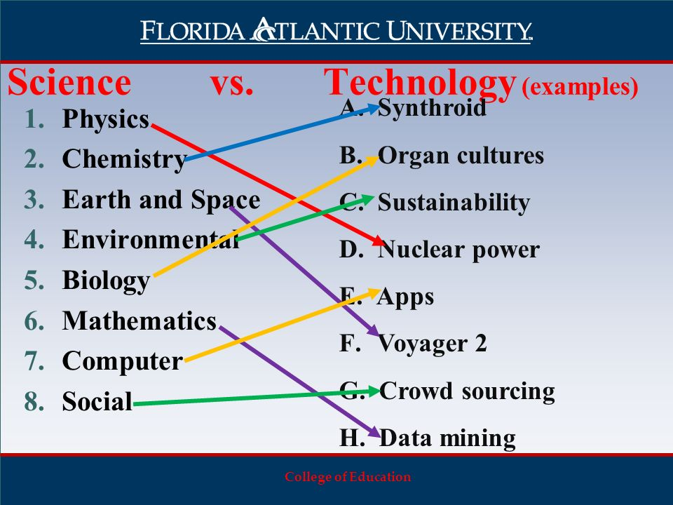 technology vs science Choosing a technology degree: computer science vs information systems vs information technology tech makes the world go round, from industry to education, from healthcare to the arts computers, software, data collection and mobile technology shape virtually every aspect of modern life in some way, and at every intersection of life and tech.