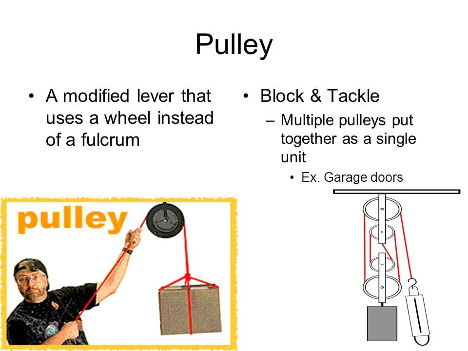 how to use lever block pulley