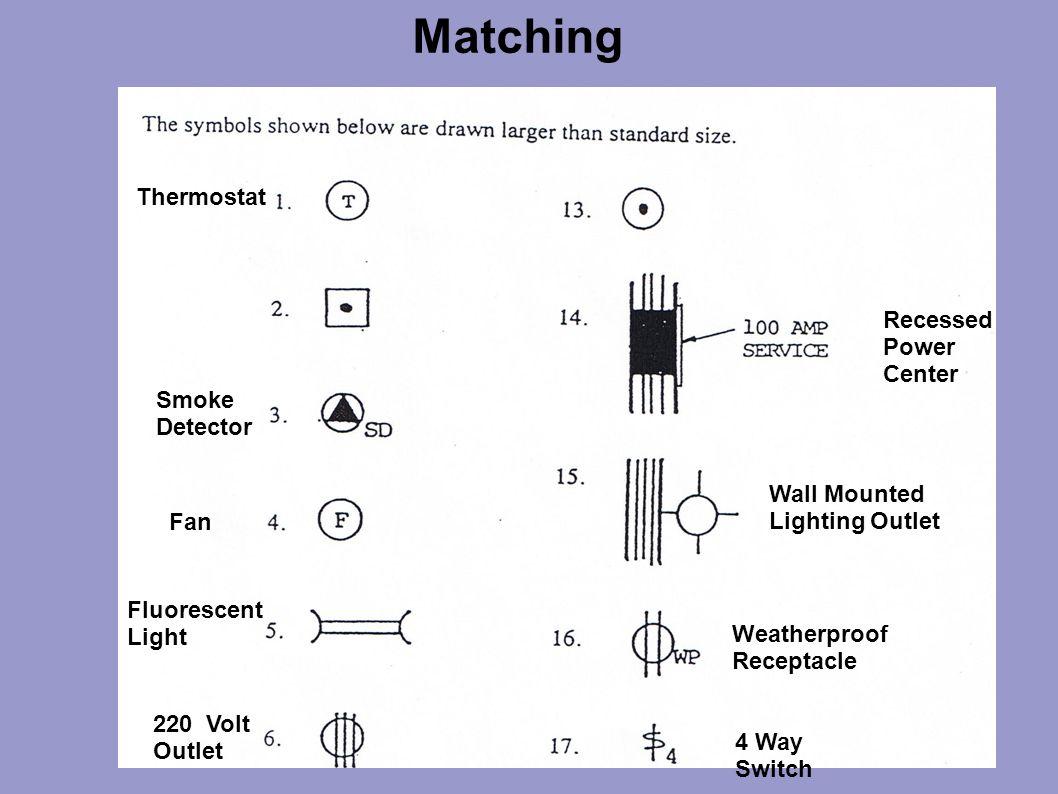 Amazing Symbol For Power Outlet Illustration Best Images For