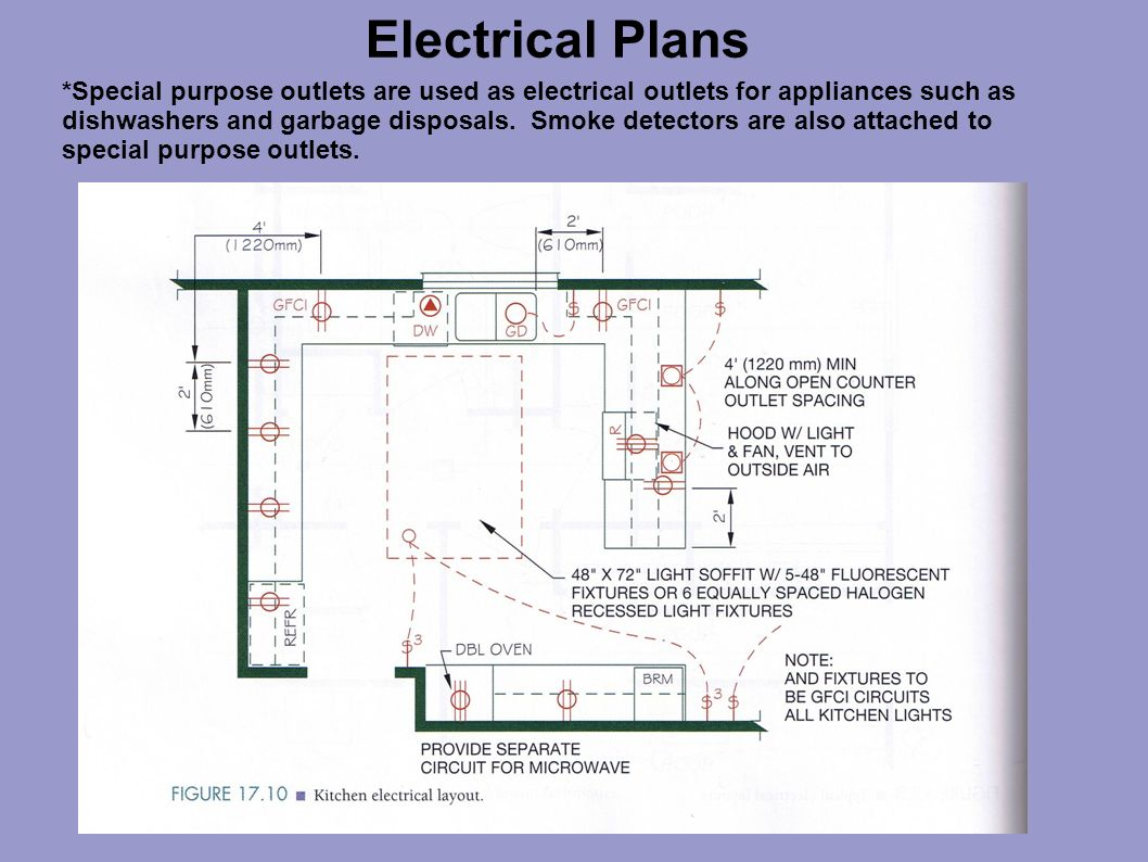 Electrical Plans. - ppt video online download