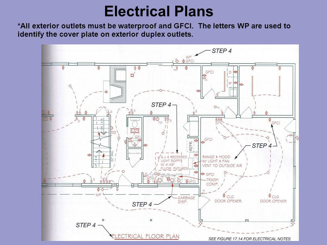 Socket Circuit Breaker Not Lossing Wiring Diagram How To Reset A Tripped Electrical Plans Ppt Video Online Download