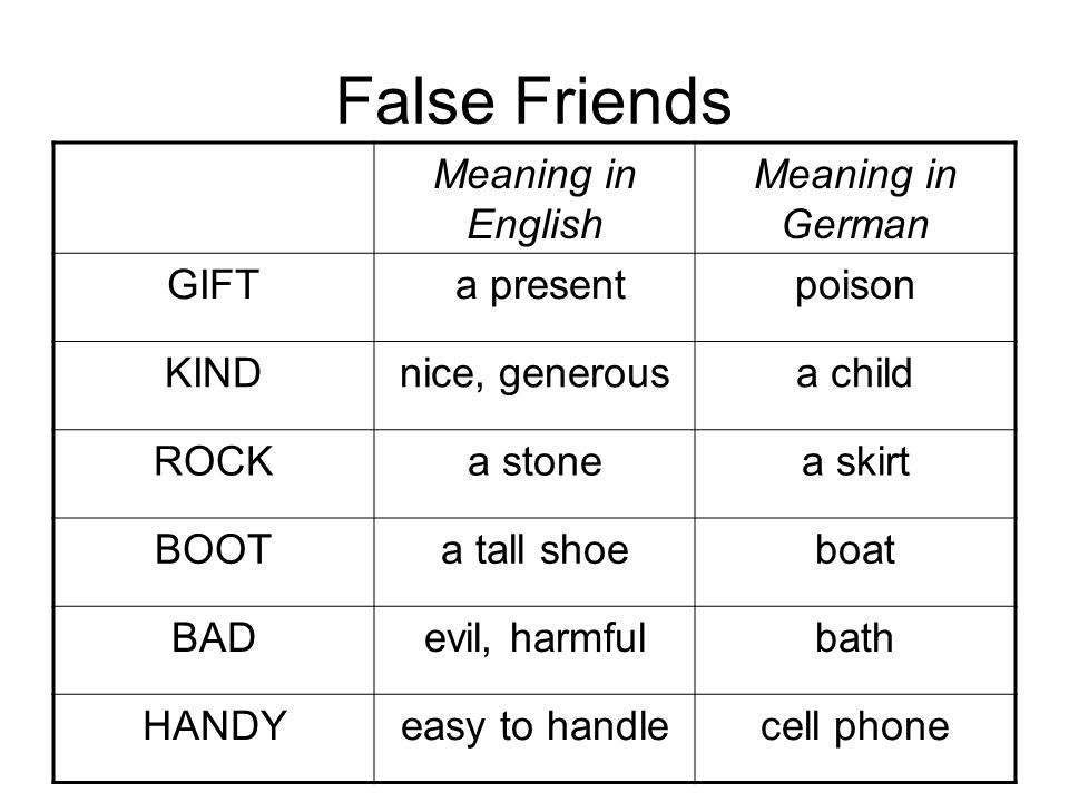 False Friends Meaning in English Meaning in German GIFT a present