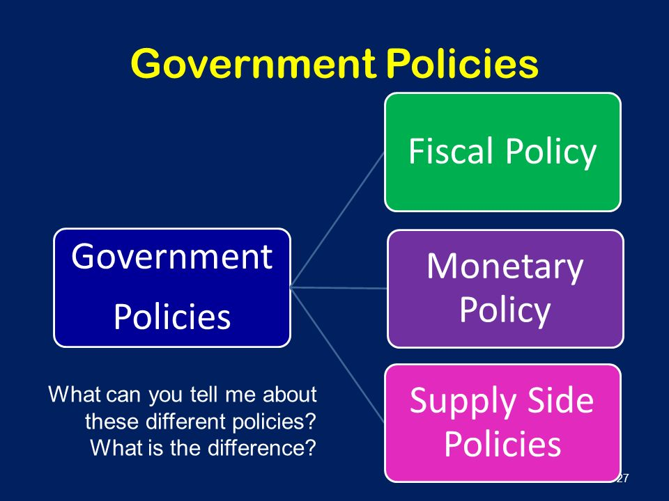 an analysis of the government monetary and fiscal policies for the unemployment Fiscal policy and unemployment  national bureau of economic research  the important issue of whether the government would prefer to use monetary policy to achieve.