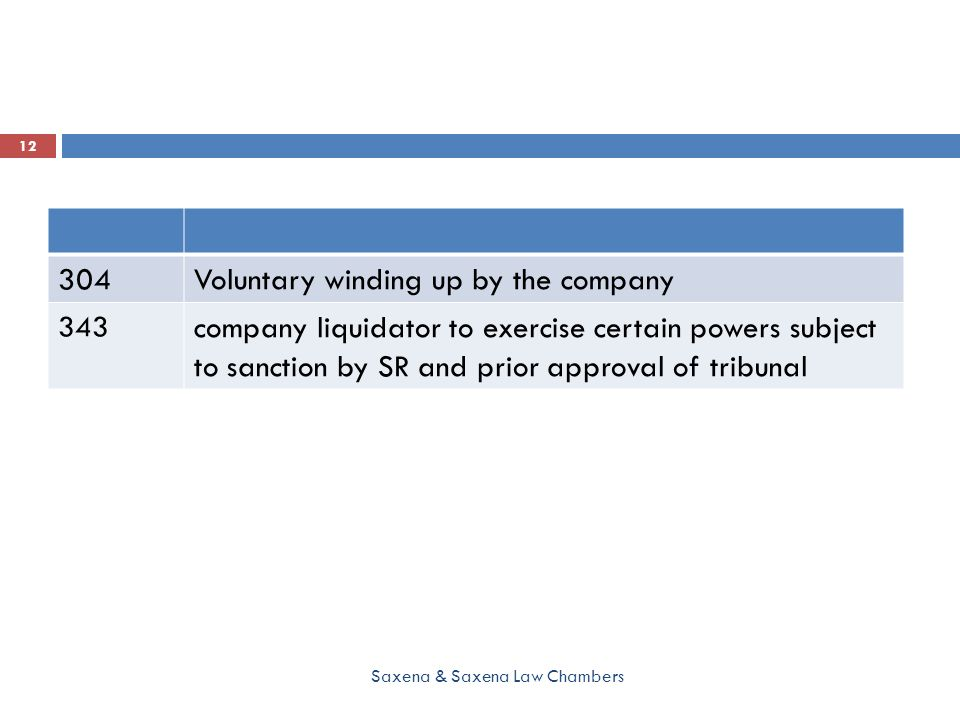 voluntary winding up of company Supervision on the voluntary winding-up of the company in this manner, the court protects the interest of the creditors, as well  winding up a cayman islands company.