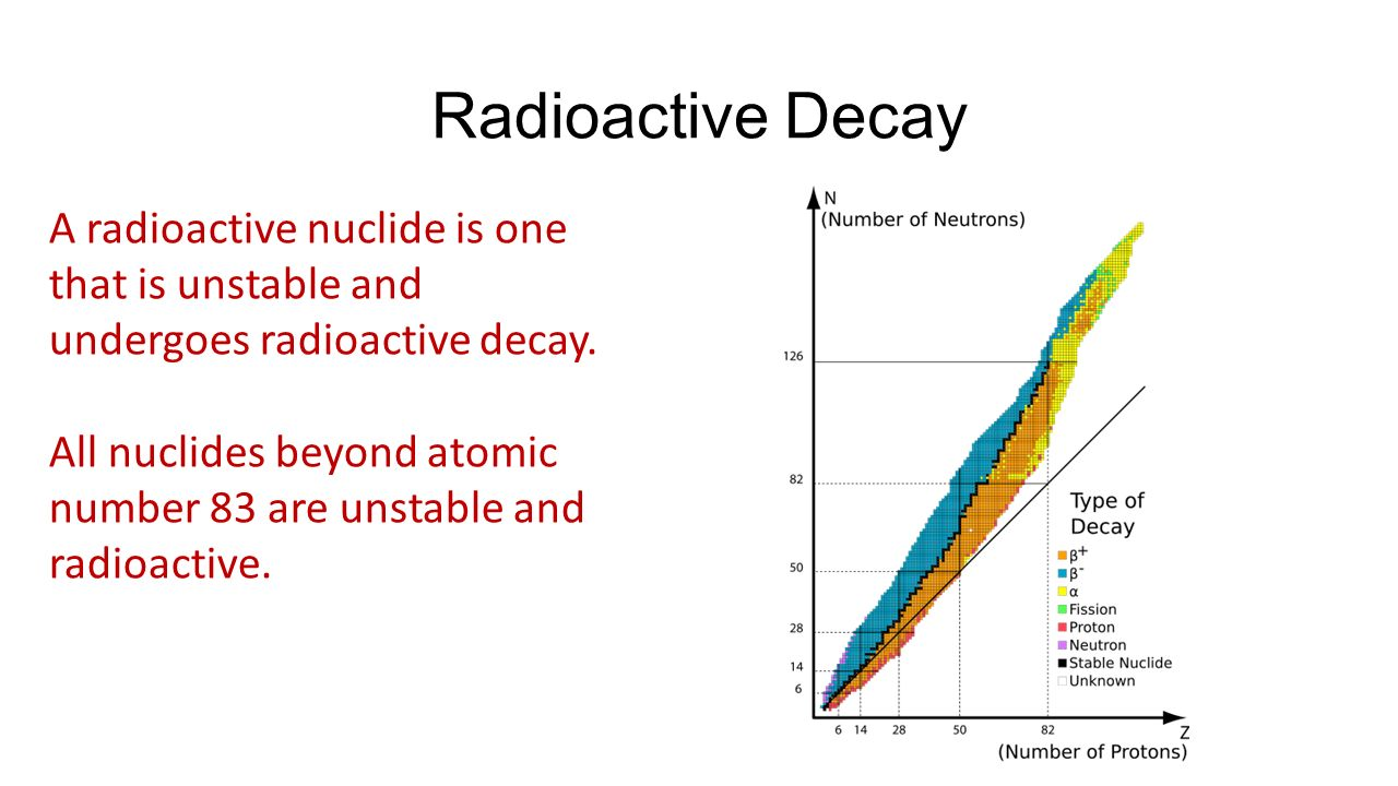 Radioactive decay ppt video online download radioactive decay a radioactive nuclide is one that is unstable and undergoes radioactive decay buycottarizona