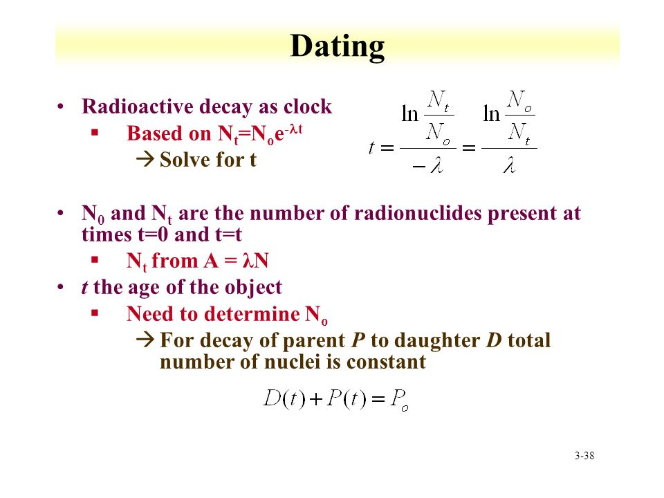 dating based on radioactive decay series