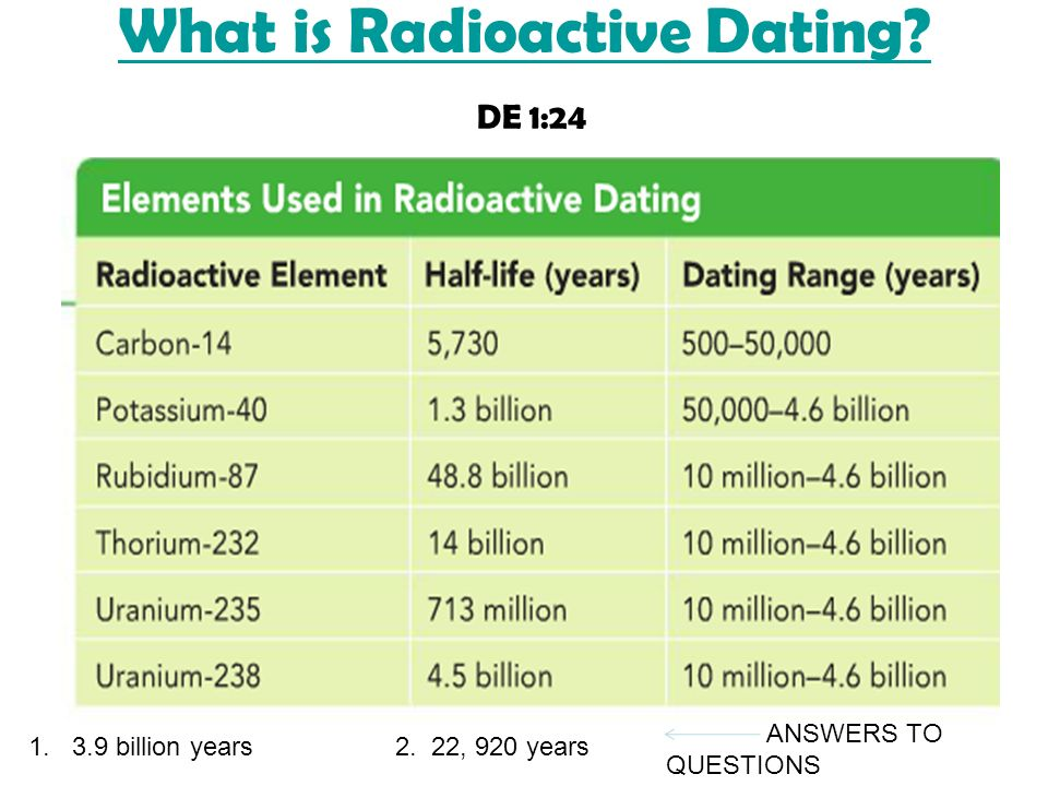 Radioactive Types What 2 Are Dating Of
