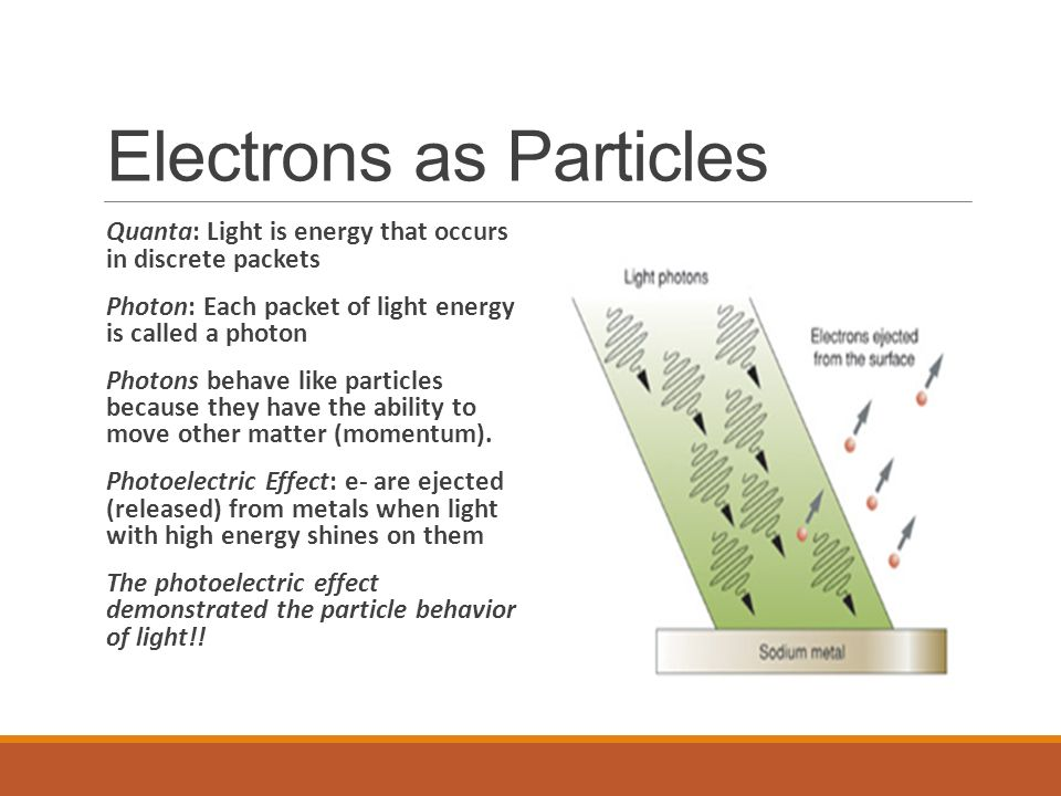 Electrons as Particles and Waves - ppt download