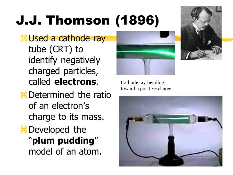 Chemistry Unit 3 Atomic Structure Ch 3 Ppt Video
