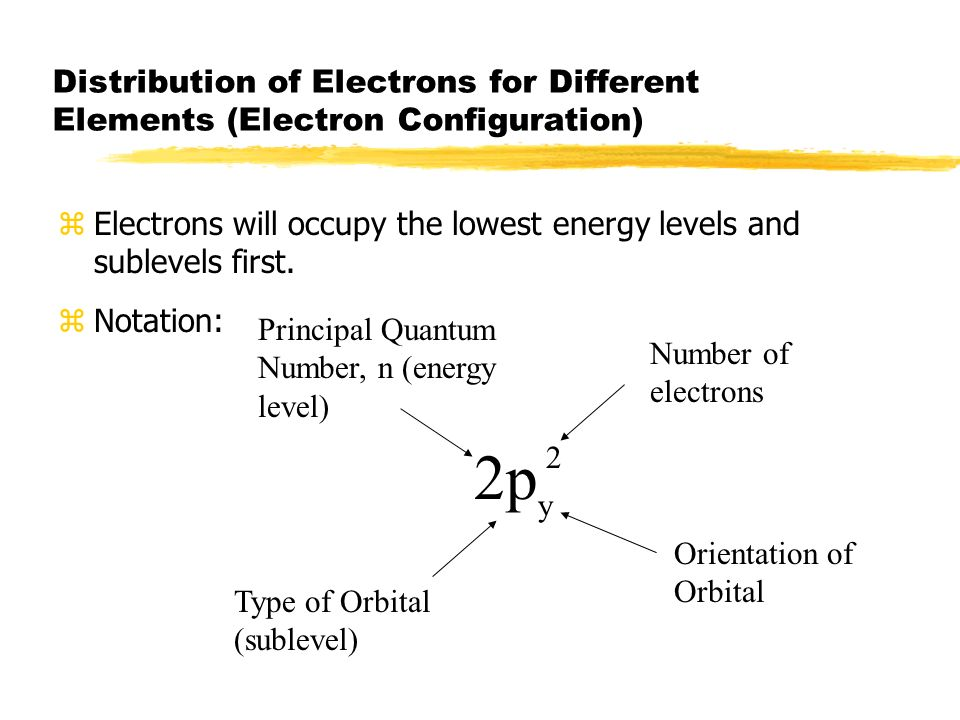 Chemistry unit 3 atomic structure ch 3 ppt video for Distributed configuration