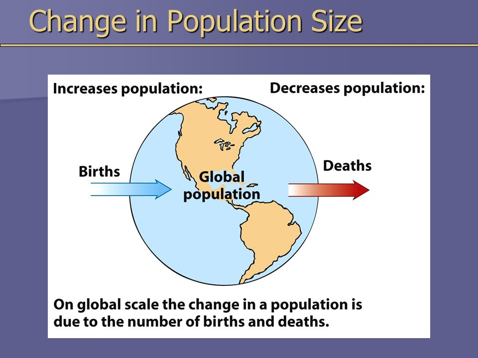 how to find change in population size