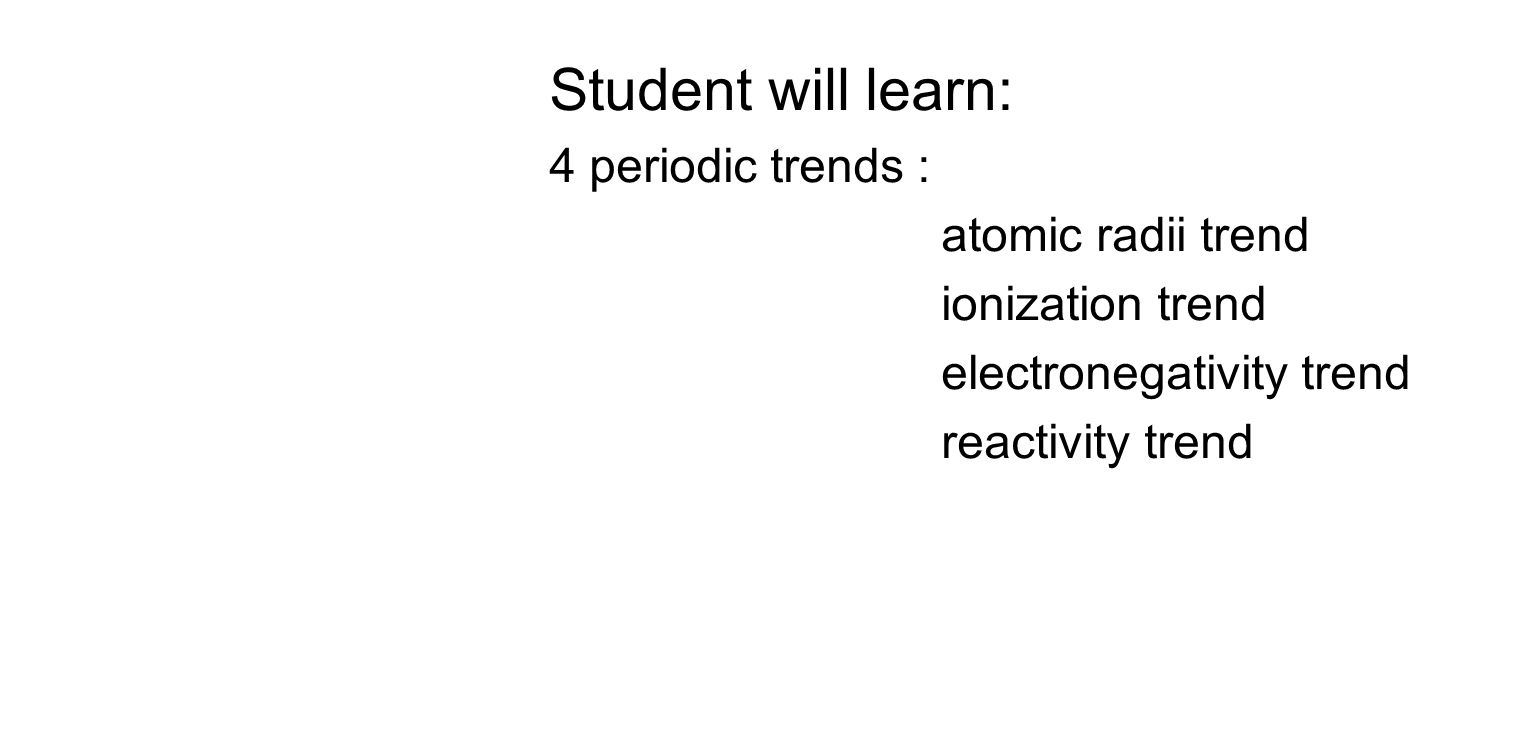 Student will learn 4 periodic trends atomic radii trend ppt student will learn 4 periodic trends atomic radii trend urtaz Choice Image