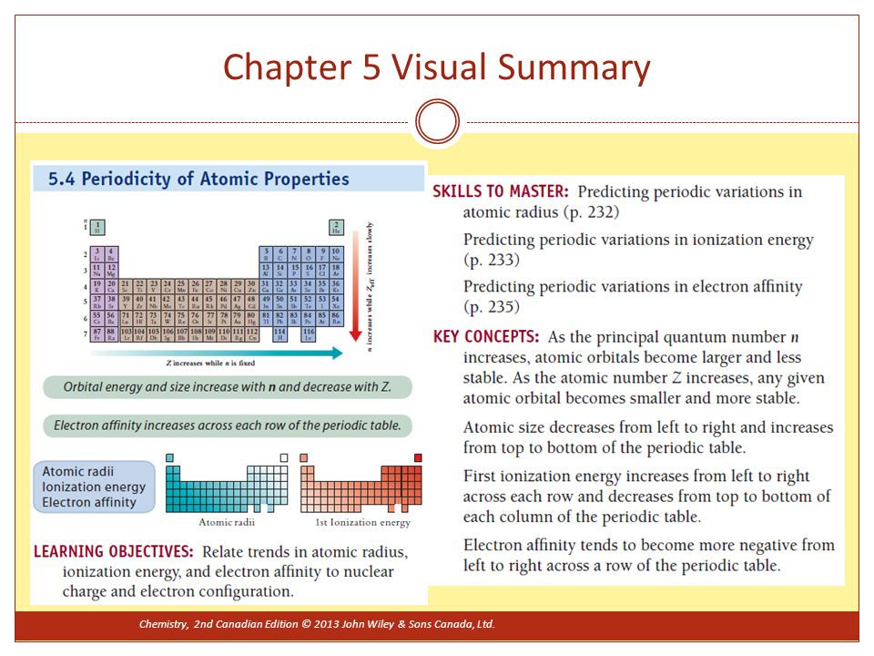 Chapter 5 atomic energies and periodicity ppt download 53 chapter 5 visual summary urtaz Gallery