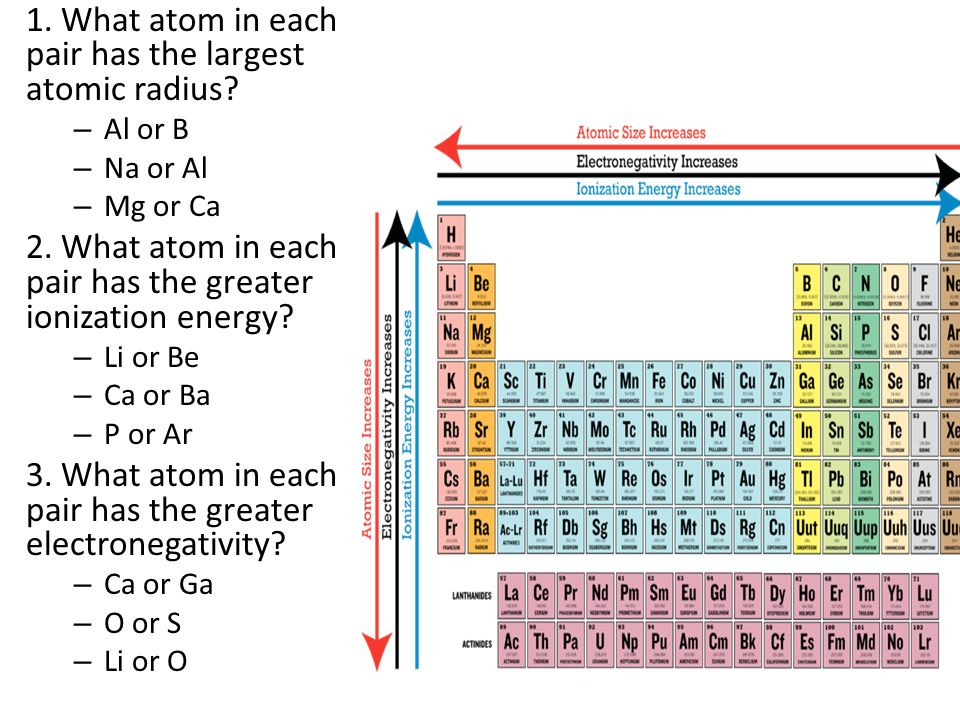 Periodic table periodic table with atomic radius electronegativity periodic table periodic table with atomic radius electronegativity ionization energy warm up what is your urtaz