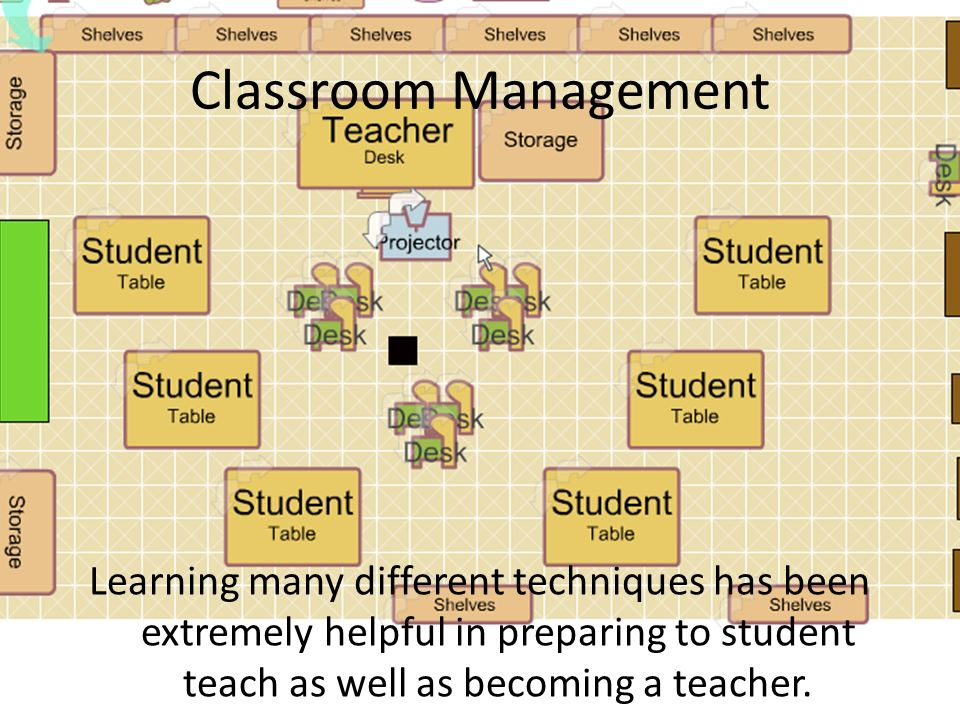 Classroom Management Learning many different techniques has been extremely helpful in preparing to student teach as well as becoming a teacher.