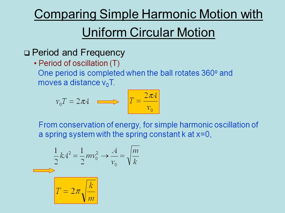 relationship of simple harmonic motion and uniform circular